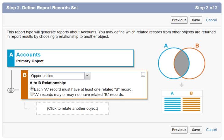 RecordSet2