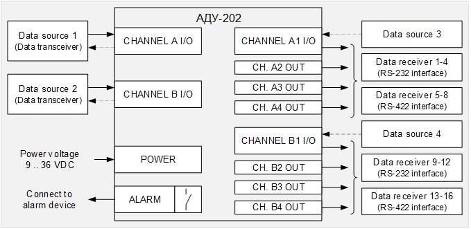 Nmea 0183 Wiring Diagram Connecting Nmea 0183 To Nmea 2000