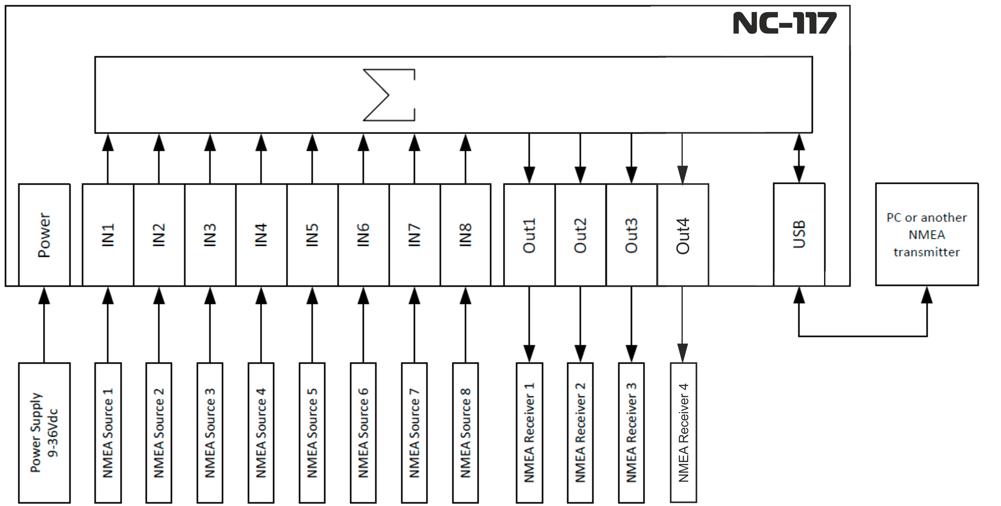 Wiring Diagram Nc No No Nc Contactor Wiring Diagram