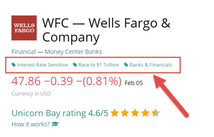 wfc-tags