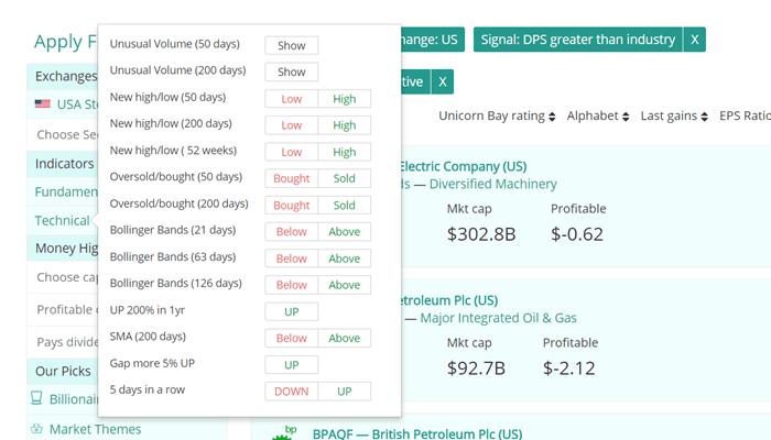 Stock Screener Technicals
