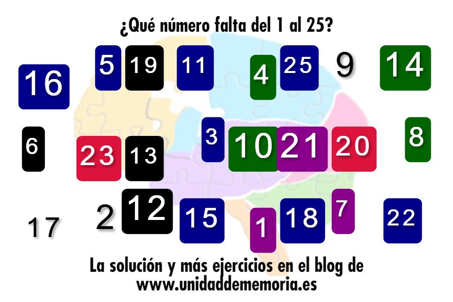 ¿Qué número falta del 1 al 25?