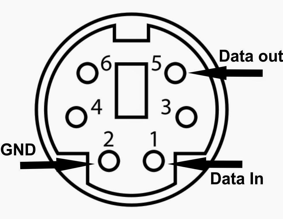 Digi Interface + CT-62 CABLE