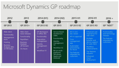 GP-Roadmap-2015