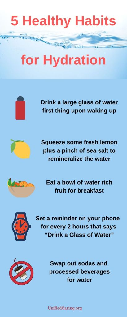 5 healthy habits for hydration