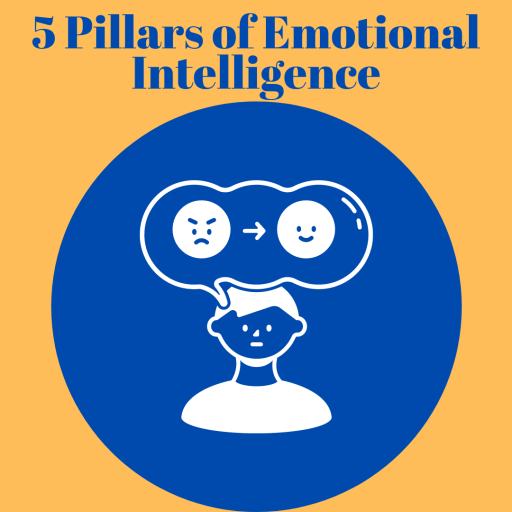 5 pillars of emotional intelligence