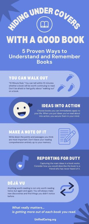 5 proven ways to remember a book infographic