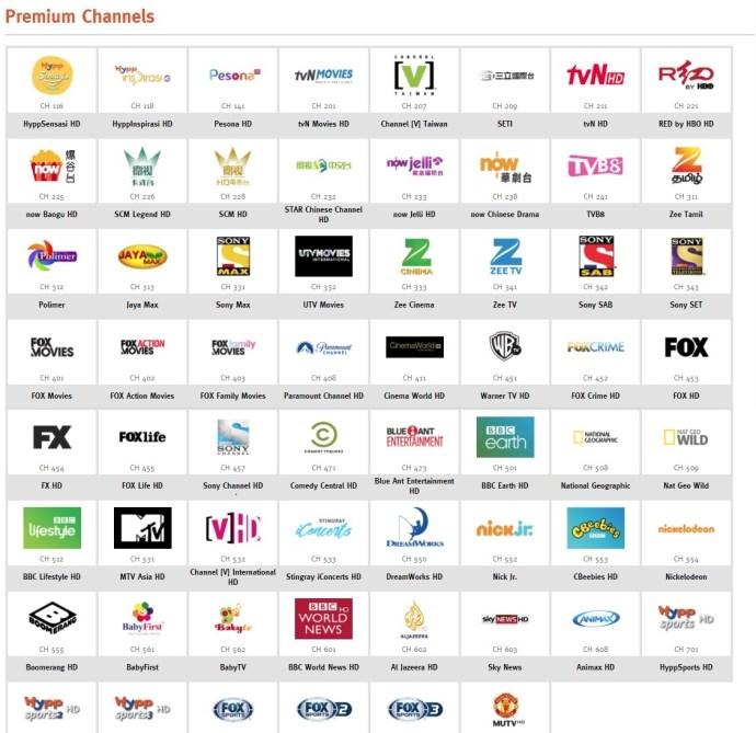 HyppTV premium channels