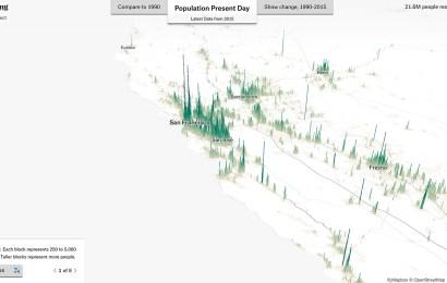 人口密度地形圖