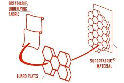 SuperFabric - abrasion and scuff resistance