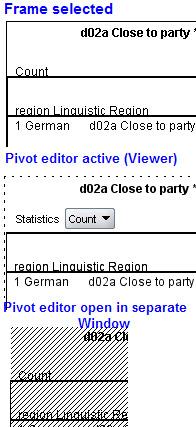 Pivot Adalah : pivot, adalah, Pivot, Editor