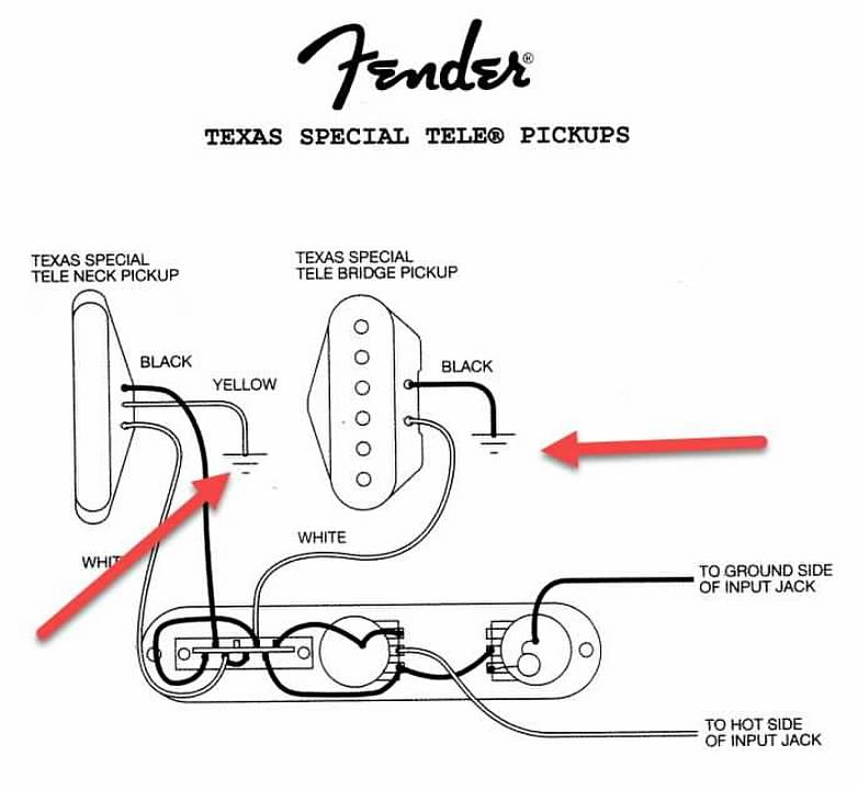 Fender Telecaster Wiring Diagram For Your Needs