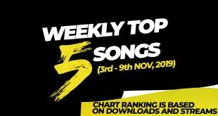 Unik Empire Media House weekly top 5 songs November 2019 1st week