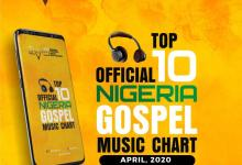 """The International Association of Christian Media Practitioners [IACMP] is out with the Official Nigerian Gospel Music Top 10 Chart for the month of April and Dunsin Oyekan is back at the number 1 spot again! This time with the critically acclaimed """"Fragrance to Fire."""" It should be recalled that IACMP opened its 2020 Top 10 chart with """"Most High"""" by Dunsin Oyekan at the top of the list. Also the maiden edition of the IACMP Official Nigerian Gospel Music Top 10 Chart had """"Breathe"""" by Dunsin Oyekan at the number 2 position. The song """"Fragrance to Fire"""" recorded live at Covenant Nation, Lagos, and released on the 15th of March, 2020 has garnered over 400K views on Youtube. It had 50% of the total votes - the highest number of votes - amongst members of IACMP. These members are lead representatives of media platforms all across Nigeria. Coming in at Number 2 is Steve Crown with """"Angels Bow"""" featuring American Gospel singer Phil Thompson. Follwing closely at number 3 is """"Mai Taimaoko"""" by Solomon Lange. Moving up from the 7th position in January is Mercy Chinwo's """"Akamdinelu"""". The song recently gained an official video which was released on the 12th of April. The video has garnered close to 500K views on Youtube. The audio has over 2.5million views as at the time of report. Following Mercy Chinwo is Sammie Okposo's """"Nobody Can"""" at the 5th position, following the release of """"Nobody Can"""", it quickly made it to the top of iTunes Nigeria chart for the number of downloads and streams. See Complete List Below: 1. Dunsin Oyekun - Fragrance to Fire 2. Steve Crown Ft Phil Thompson - Angels Bow 3. Solomon Lange - Mai Taimaoko 4. Mercy Chinwo - Akamdinelu 5. Sammie Okposo - Nobody can 6. Ada Ehi - Fix My Eyes On You 7. Tim Godfrey – Miracles Everywhere 8. Frank Edwards - Suddenly 9. Femi Okunuga - I Received Mercy 10. Judikay - Man of Galilee The IACMP Official Nigerian Gospel Music Top 10 Chart uses popular votes from about 52 Gospel music blogs & online radio stations all over Nige"""