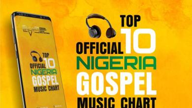 "The International Association of Christian Media Practitioners [IACMP] is out with the Official Nigerian Gospel Music Top 10 Chart for the month of April and Dunsin Oyekan is back at the number 1 spot again! This time with the critically acclaimed ""Fragrance to Fire."" It should be recalled that IACMP opened its 2020 Top 10 chart with ""Most High"" by Dunsin Oyekan at the top of the list. Also the maiden edition of the IACMP Official Nigerian Gospel Music Top 10 Chart had ""Breathe"" by Dunsin Oyekan at the number 2 position. The song ""Fragrance to Fire"" recorded live at Covenant Nation, Lagos, and released on the 15th of March, 2020 has garnered over 400K views on Youtube. It had 50% of the total votes - the highest number of votes - amongst members of IACMP. These members are lead representatives of media platforms all across Nigeria. Coming in at Number 2 is Steve Crown with ""Angels Bow"" featuring American Gospel singer Phil Thompson. Follwing closely at number 3 is ""Mai Taimaoko"" by Solomon Lange. Moving up from the 7th position in January is Mercy Chinwo's ""Akamdinelu"". The song recently gained an official video which was released on the 12th of April. The video has garnered close to 500K views on Youtube. The audio has over 2.5million views as at the time of report. Following Mercy Chinwo is Sammie Okposo's ""Nobody Can"" at the 5th position, following the release of ""Nobody Can"", it quickly made it to the top of iTunes Nigeria chart for the number of downloads and streams. See Complete List Below: 1. Dunsin Oyekun - Fragrance to Fire 2. Steve Crown Ft Phil Thompson - Angels Bow 3. Solomon Lange - Mai Taimaoko 4. Mercy Chinwo - Akamdinelu 5. Sammie Okposo - Nobody can 6. Ada Ehi - Fix My Eyes On You 7. Tim Godfrey – Miracles Everywhere 8. Frank Edwards - Suddenly 9. Femi Okunuga - I Received Mercy 10. Judikay - Man of Galilee The IACMP Official Nigerian Gospel Music Top 10 Chart uses popular votes from about 52 Gospel music blogs & online radio stations all over Nigeria, online music statistics such as charts from Gospel music blogs all over Nigeria. Also views, downloads, streams, external Gospel music charts and the decision of 2 panels (a 4-man and a 6-man panel) as criteria to determine the song that makes the monthly chart. The chart is the most credible Gospel music chart in Nigeria."
