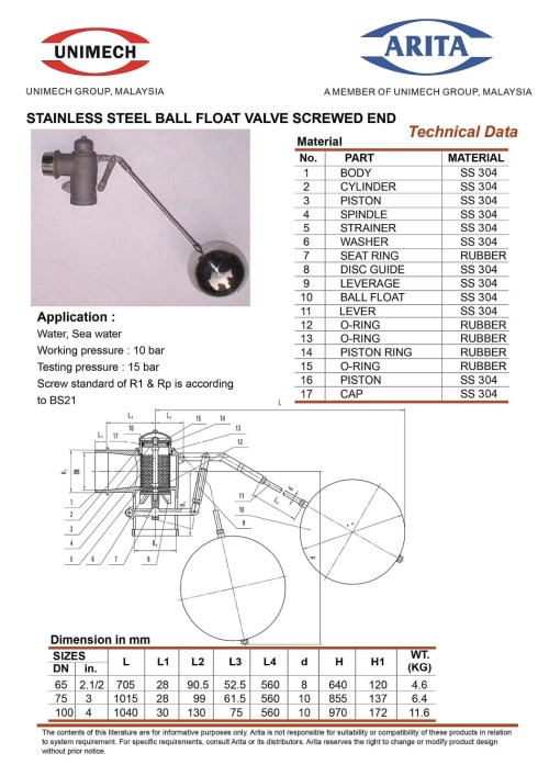 small resolution of  1 ss floating ball valve se 2 5 4 inch