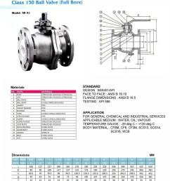 1 ss ball valve ansi 150 fe [ 1199 x 1684 Pixel ]