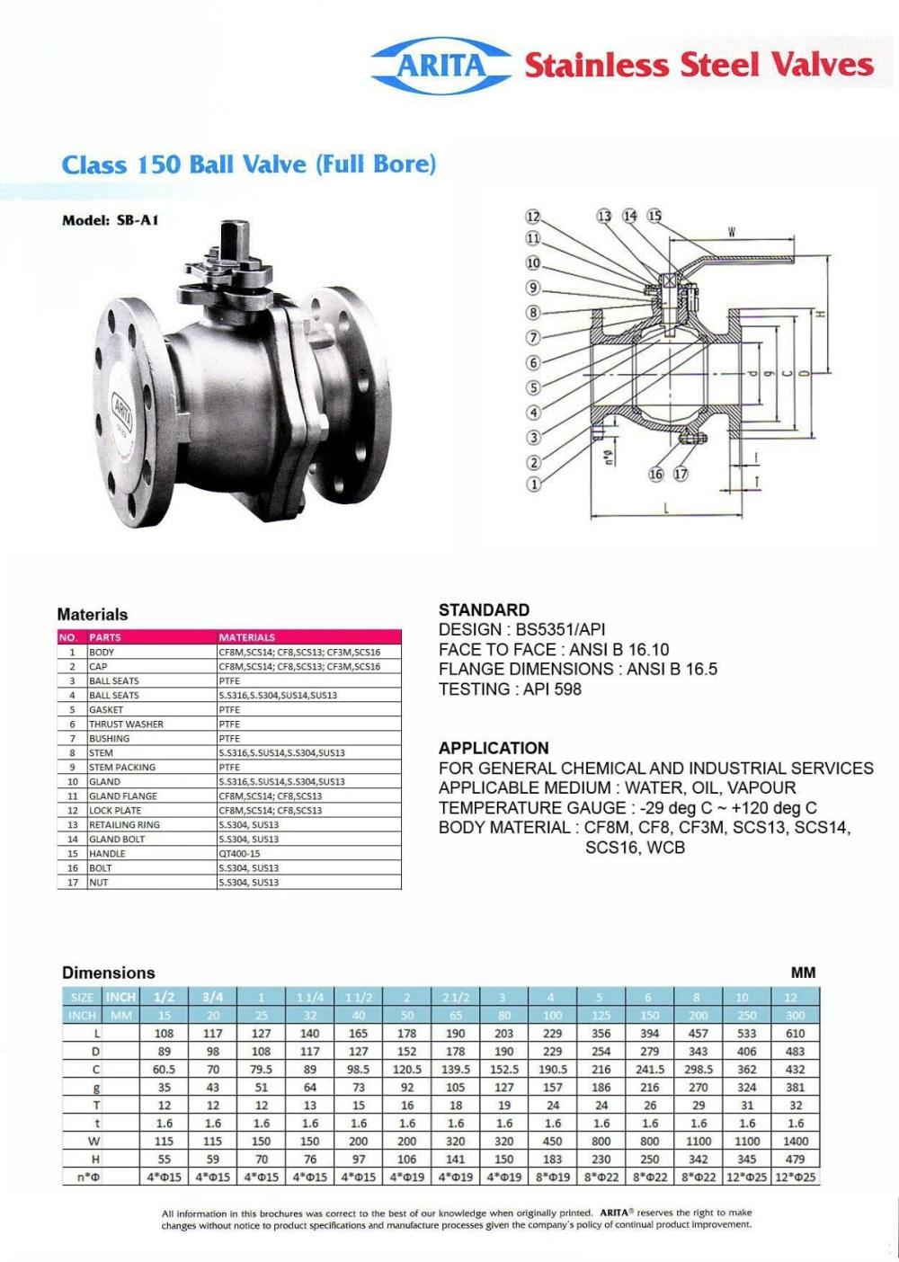 medium resolution of  1 ss ball valve ansi 150 fe