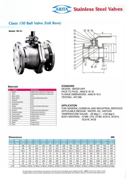 small resolution of  1 ss ball valve ansi 150 fe