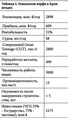 str-50-2