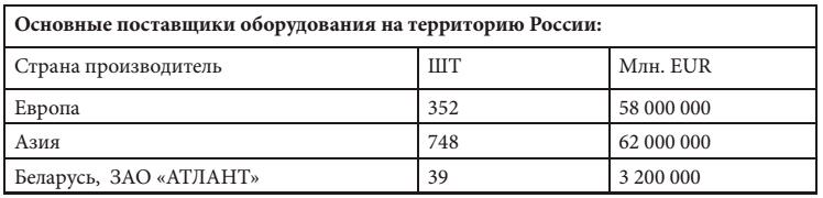 str-27-3