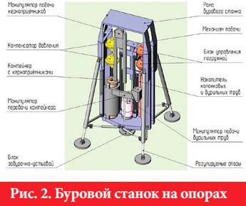 str-54