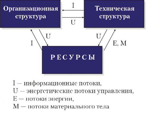 str-13
