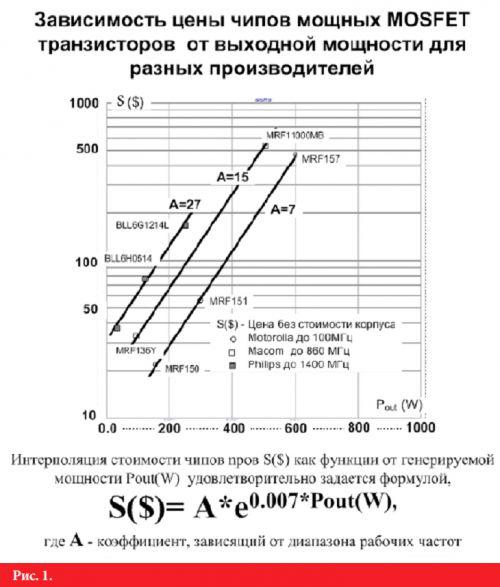 srt-8