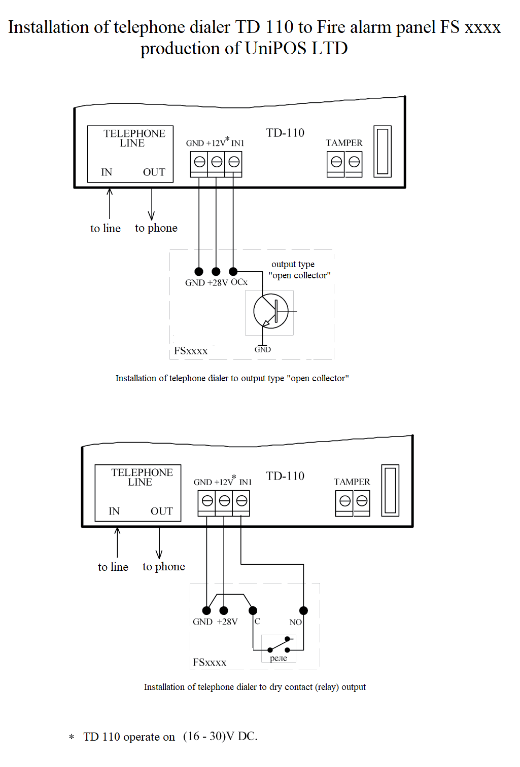 hight resolution of connection diagram td 110