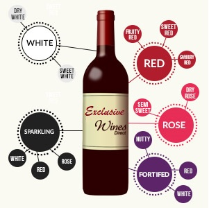 wine-club-explained