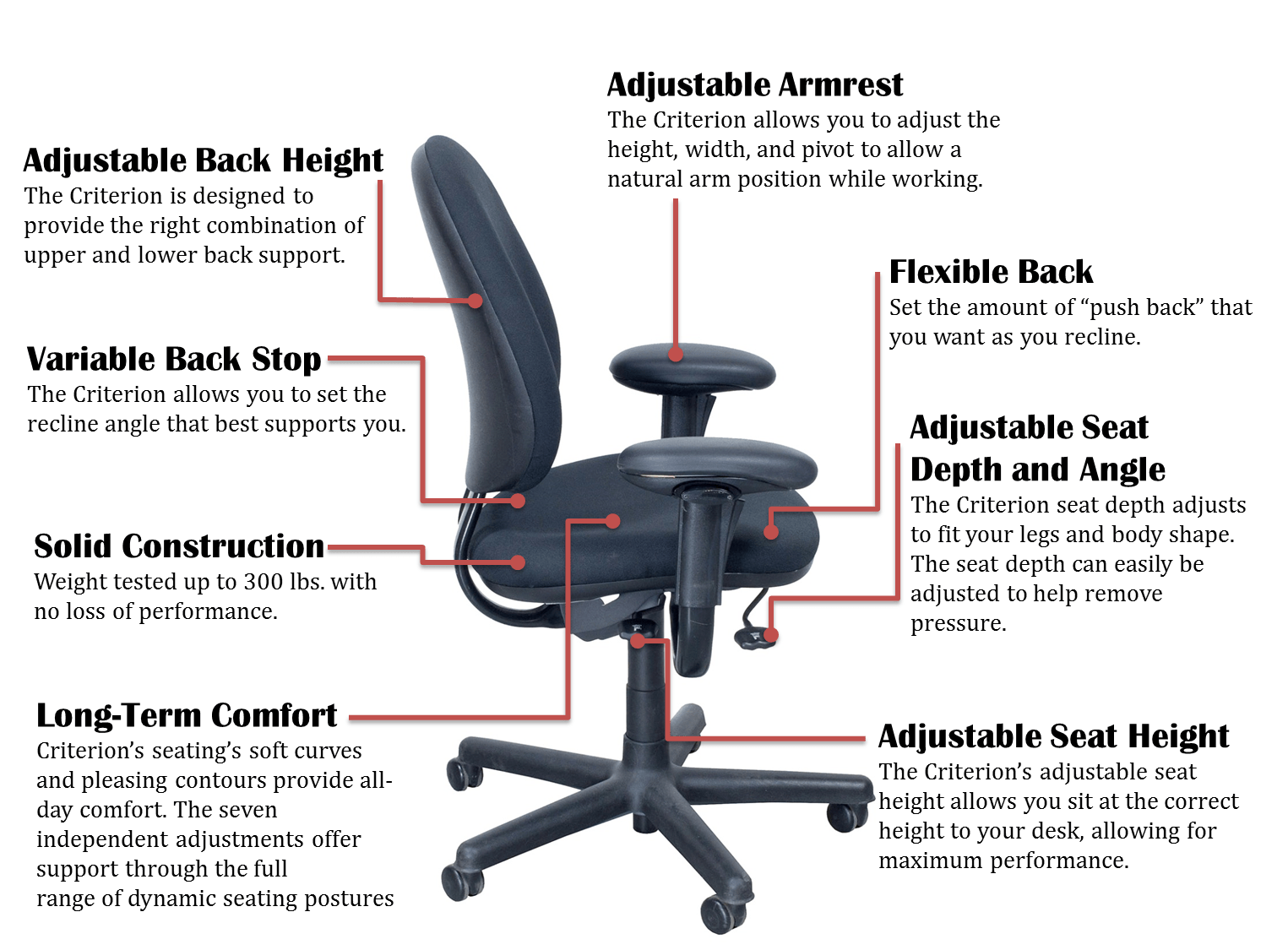 Steelcase Chair Parts Steelcase Criterion Office Chair Unisource Office Furniture Parts Inc