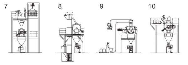 Colter type mixer solution3