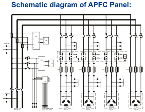 Apfc Panel Wiring Diagram Pdf : 29 Wiring Diagram Images