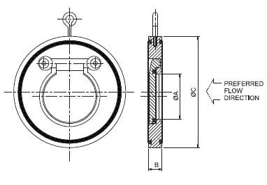 Valves manufacturers,Industrial valves manufacturers India