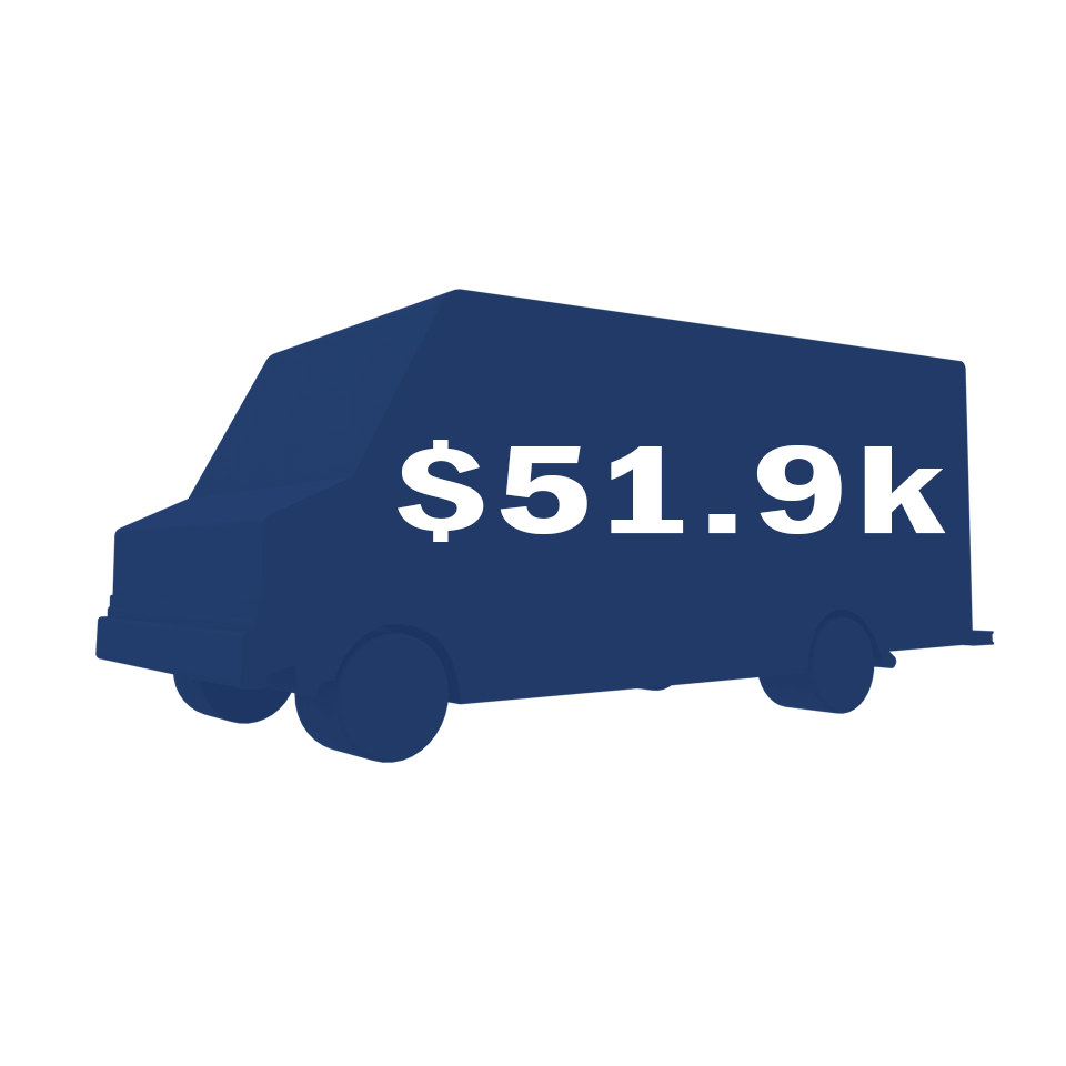 Food Truck Price