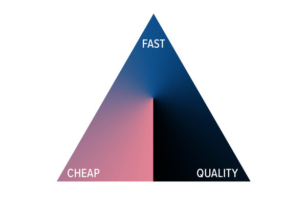 Insights from the Iron Triangle