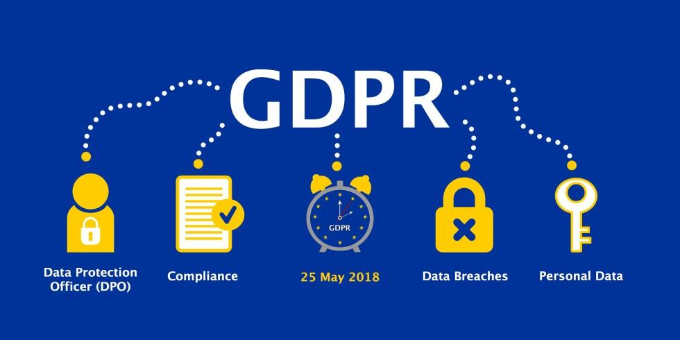 General Data Protection Regulation (GDPR).
