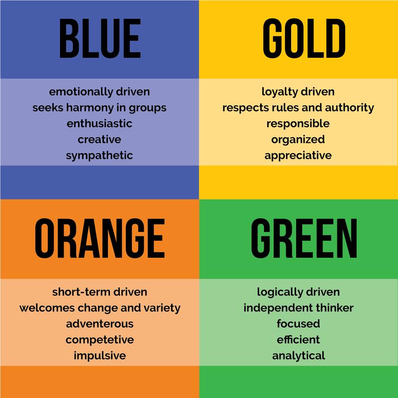 True Colors Team Building