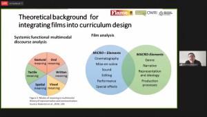 Carmen Herrero-Using film and media in the language classroom-SeminarioBinacional-MMU-FESA-UNAMUK