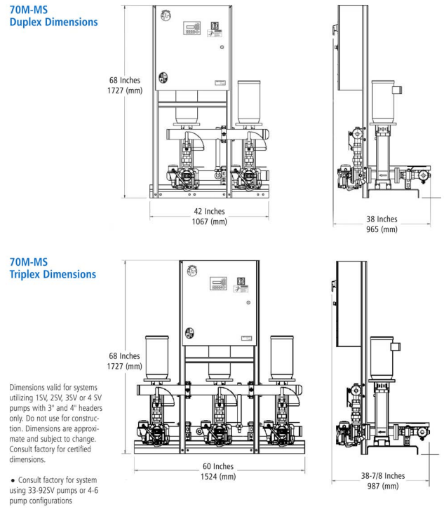 Goulds Parts Diagram, Goulds, Get Free Image About Wiring
