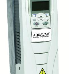 aquavar cpc [ 2260 x 3676 Pixel ]