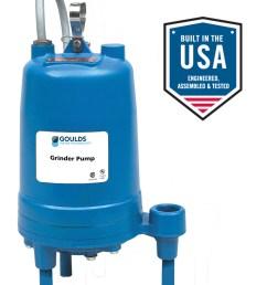 rgs2012 residential grinder pump [ 914 x 1190 Pixel ]