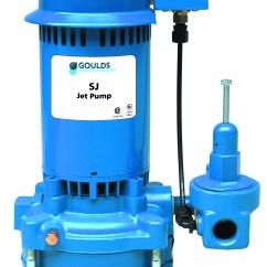 Well Pump 2004 Kia Optima Fuel Wiring Diagram Sj Deep Jet Pumps Xylem Applied Water Systems