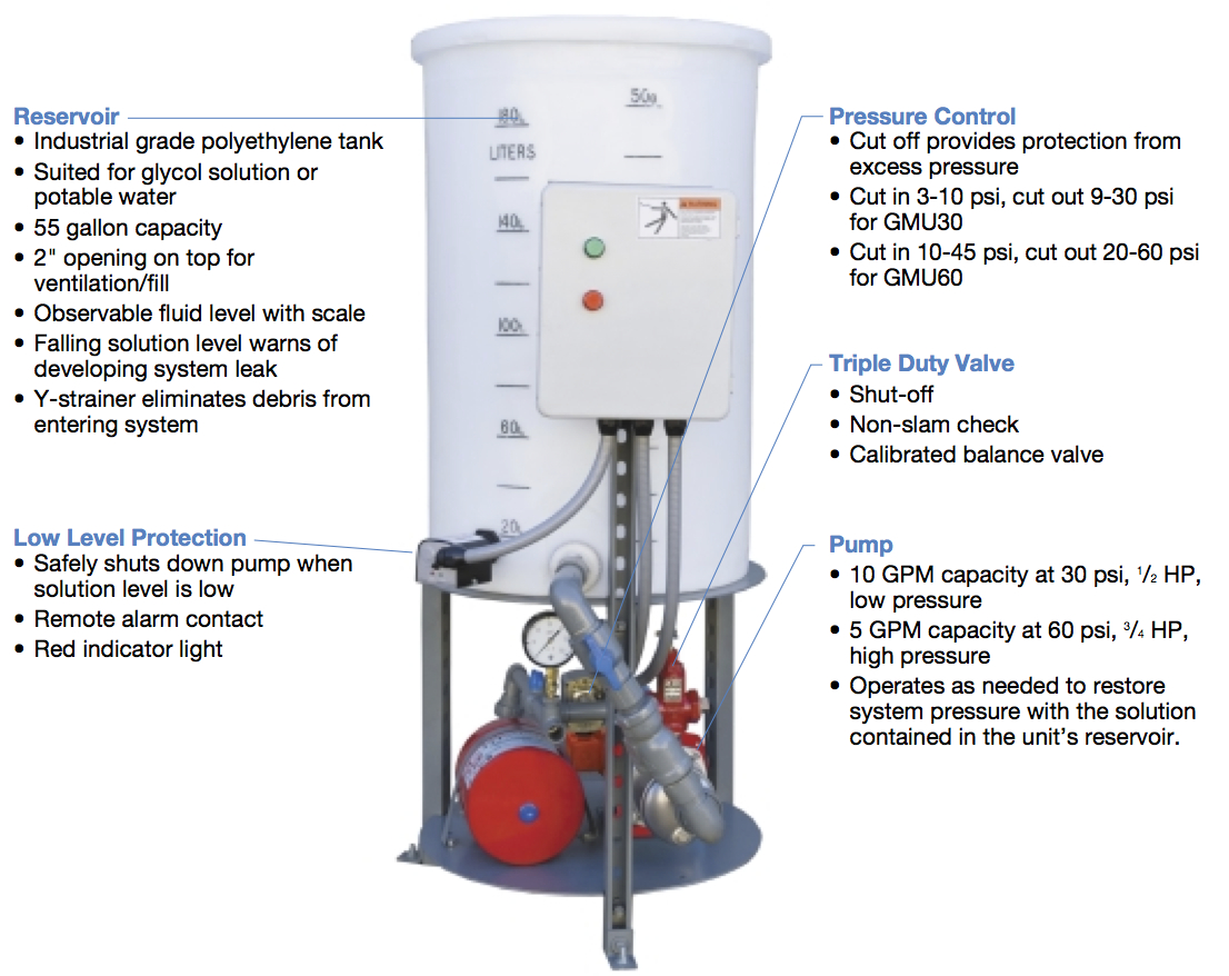 gravity hot water wiring diagram trailer brake 7 way with breakaway neptune glycol feeder manual diagrams repair