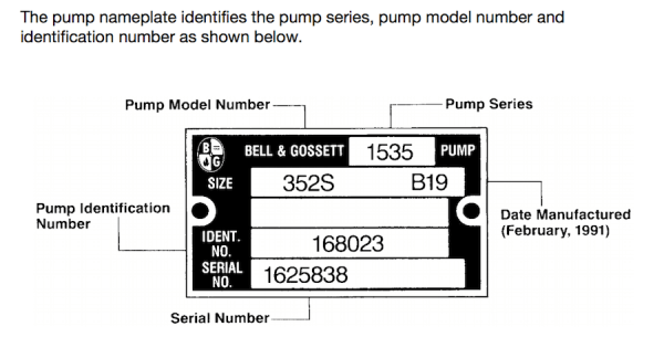 Bell Amp Gosset Pump Wiring Diagram : 35 Wiring Diagram