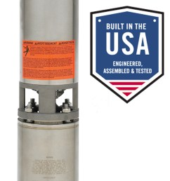gs pump 5 25 range 1 2 to 5 hp standard capacity [ 1500 x 3728 Pixel ]