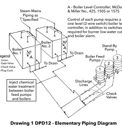 typical boiler feed unit discharge piping arrangements xylem hot water boiler piping diagrams also steam boiler water feeder wiring [ 1164 x 1052 Pixel ]