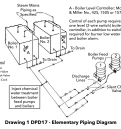 drawing 1 dpd08 a shows two boilers with an automatic standby arrangement in this arrangement either pump can feed a boiler with flow being directed to  [ 1211 x 994 Pixel ]