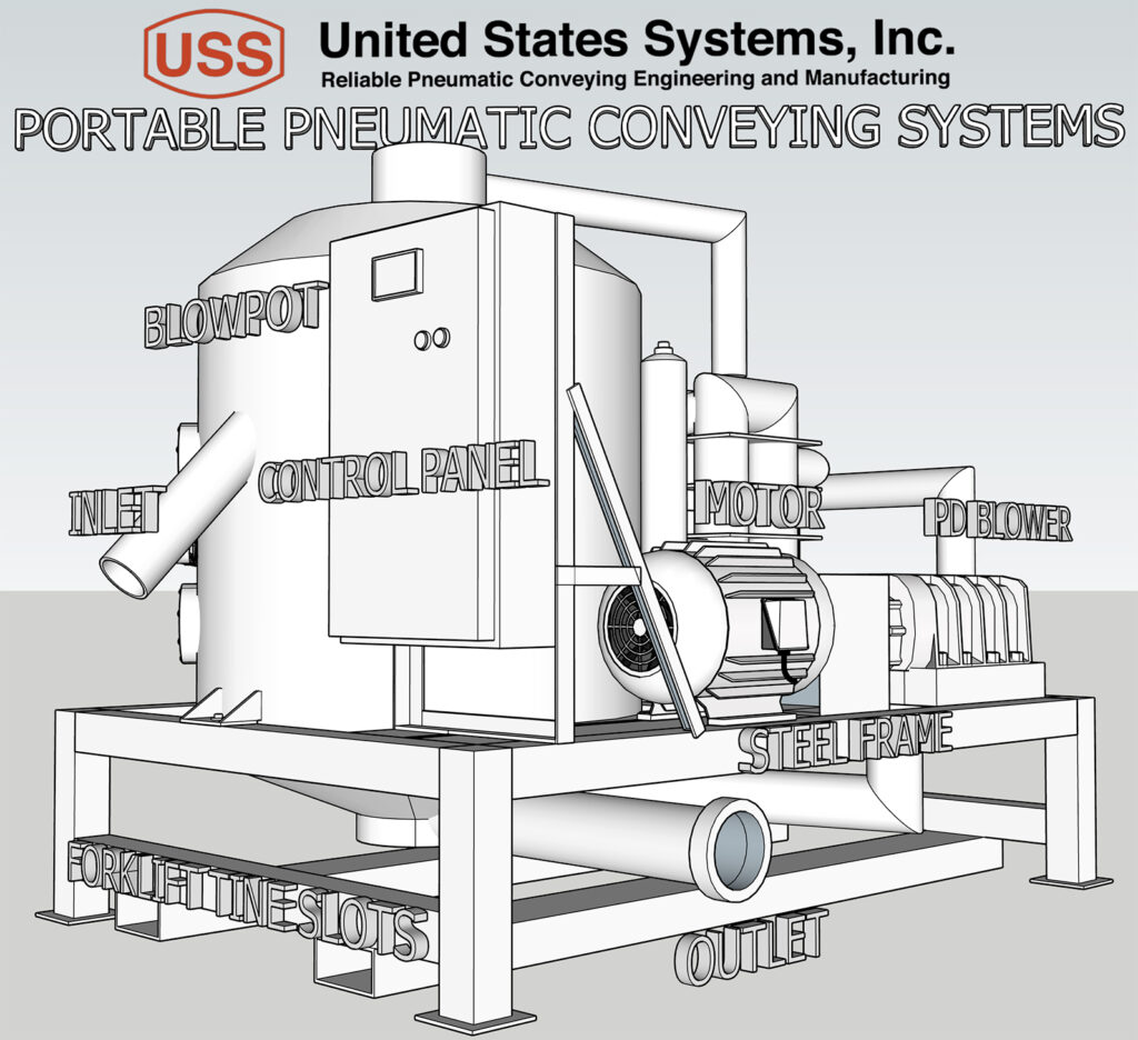 hight resolution of pneumatic conveying and bulk bag filling experts