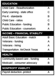 NEW-Chart-for-Legislature-Report-Card_250x342